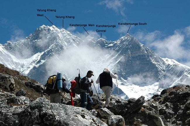 Asian Trekking