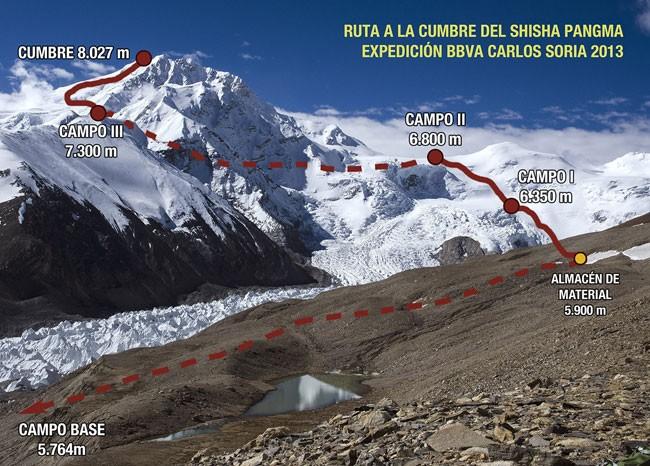 Expedición BBVA Shisha Pangma 2013