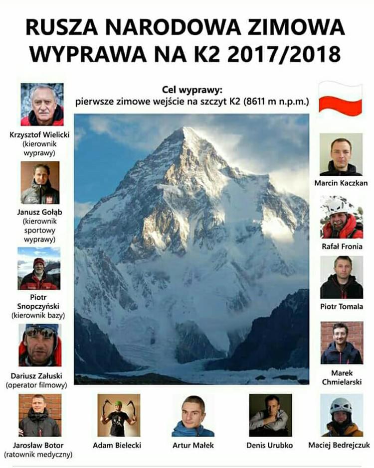 Expedición polaca al K2 2018