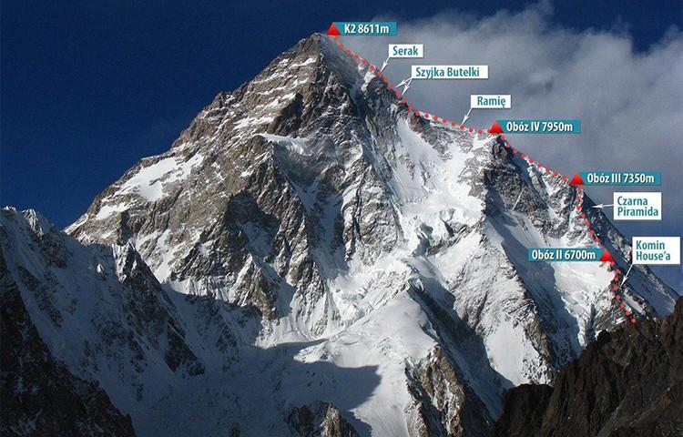 Los polacos cambian de planes en el K2: por el Espolón de los Abruzzos