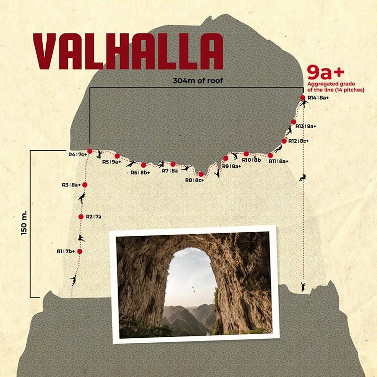 Valhalla. Imagen: www.quericomambo.net