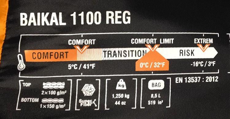 Etiqueta de Saco de dormir. Indica rango de temperaturas, Norma EN. Va en saco o funda