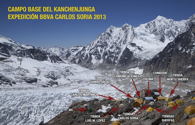 Expedición BBVA Kanchenjunga 2013