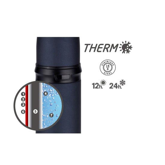 Laken Thermo Inox Black 0.75 L. - Photo de détail