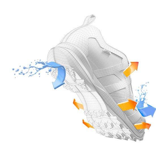 La Sportiva Core High Gtx Ws - Photo de détail