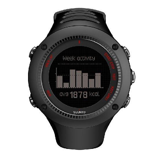 Suunto Suunto Ambit3 Run Black (HR) - Detail Foto