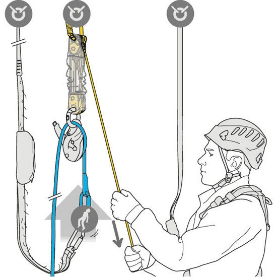 Petzl Jag Rescue Kit 30 m - Photo of detail
