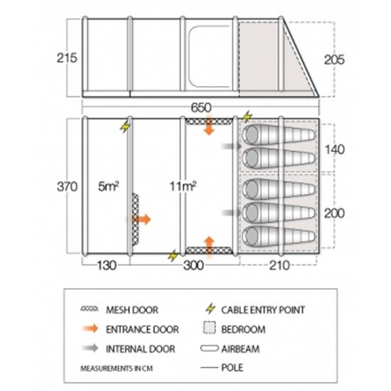 Vango Edoras 500XL Air - Photo of detail