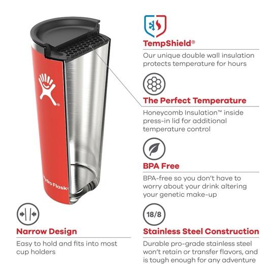 Hydro Flask 22oz Coaster - Detail Foto