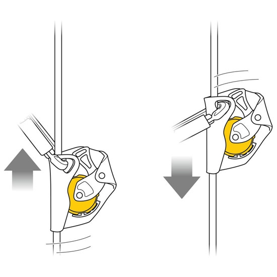 Petzl Asap - Photo of detail